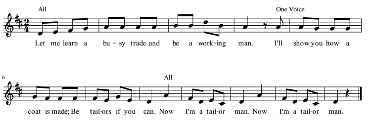 The Working Man musical notation